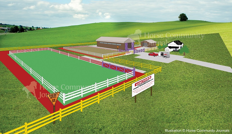 Biosecurity horse farm, how to protect horse from virus, pathogens horse farm, designing a horse barn for health, safely transporting horses